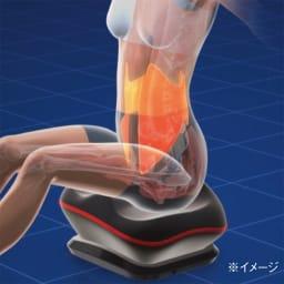 ツイストライド この動きが骨盤周りの筋肉にバランスよくアプローチ