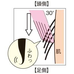 ラブ・ジョリー(レディース用)シェーバー 2個セット 約30度の角度でヘアをとかすだけなので、お手入れは簡単。