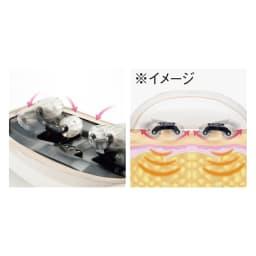 モンデモロジー ローリングエステ 大小2つのローラーが、上下左右に回転するように動く独自の運動で、プニプニお肉をしっかりキャッチ。