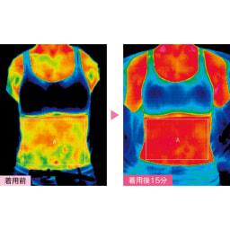 イージーウォームサウナスーツ 蓄熱効果の高い素材で保温&発汗※1 ※1 生地の密封性により、体内からの熱を逃がさないため イージーウォームサウナスーツ着用前と、着用後を比べると、保温効果が高まっていることが分かります。 ※サウナスーツを着用 ※個人差があります。 ※2016年11月メーカー調べ