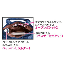 R-active キルトジムバッグ