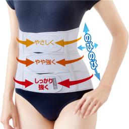 お医者さんの(R)がっちり下腹ベルト 分割ベルトで苦しくなりにくい。通気性バッチリ。