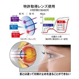BEAUCIOUS 瞳のUVガードアイウェア