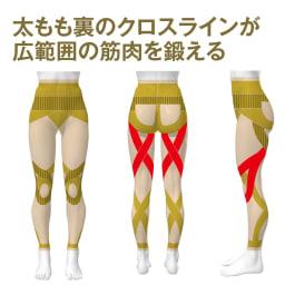 レッグアゲイン スパッツ 脚を上げるたびに適度な負荷をかけ、普段より筋肉が使えるように。