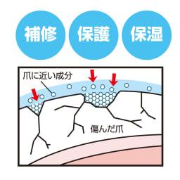 水性美容液ネイル 美爪の休日プレミアム 限定デザイン3本組 「補修・保護・保湿」1つで3役