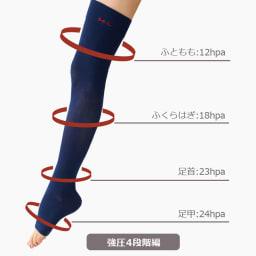 MICHIKO.LIFE/ミチコドットライフ メディカルソックス 1足組 医学に基づいた強弱4段階圧力設計。履くだけでふくらはぎ・太もものつらいむくみをスッキリ軽減します。<br />ロングタイプなのでふくらはぎだけでなく脚全体をスッキリ引き締めます。