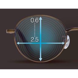 ピントグラス 独自開発の累進多焦点レンズを搭載(老眼度数 中度:+2.50D~+0.6D)  ※画像はピントグラスの度数レンズイメージ