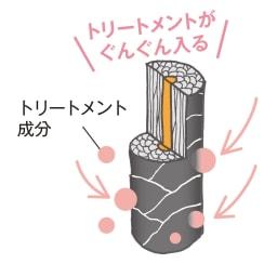 スカルプブラシ キュア ブラシを使うことで、極細ピンが圧をかけながらトリートメントを髪のすみずみまで浸透させます。