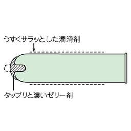 グラマラスバタフライ モイスト1000×2個+グラマラスバタフライ ホット1000×2個(計48枚) モイスト