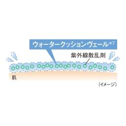 江原道 ウォータリーUVジェル(日焼け止め乳液) 40g