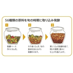 万田酵素「超熟」 粒状90g(約260粒) 詰替用パウチ  旬の時期に旬の素材を加えて発酵・熟成