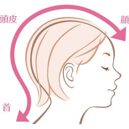 アセチノ ヘッドスパ リフト ギフトセット 頭・顔・首トータルケア 頭皮と顔は1枚の皮でつながっています。顔だけでなく頭皮を動かしてあげることで、頭皮がゆるみ顔を上へと導くことにつながります。