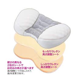 リンクルケア 美容枕110° こだわりの素材&3Dで立体的にサポート