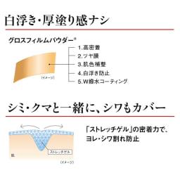 江原道/KohGenDo モイスチャーフィットコンシーラー 7g
