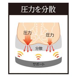 骨盤バランス オッコス(OKKOSU) 計算された形状設計 体と一緒に動くので、整った姿勢をサポート 2層設計による圧力分散 座面の二層構造が骨盤の左右のバランスも整え、臀部の圧力をバランスよく分散させます。身体への負担が分散されるので長時間座っていても背中や腰が楽に感じられます。 ※イメージ