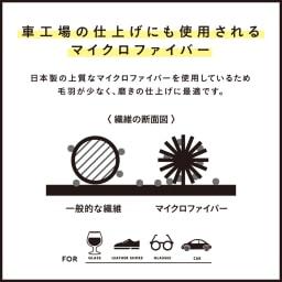 クリーニングクロスネイビー 洗剤ナシで油汚れを落とす秘密は、油汚れをとるために開発された、特殊レーヨン