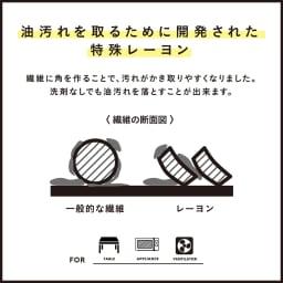 クリーニングクロスネイビー 車の仕上げにも使用されるマイクロファイバーを使用したクロスは、仕上げの磨きに最も最適。
