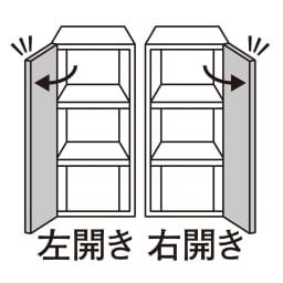 組合せ・幅高さ奥行のサイズオーダー薄型収納庫 左開き 幅25~45cm ご購入時に扉の向きをお選び頂けます。