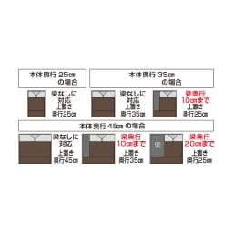 マンションの梁にも対応引き戸式壁面収納本棚 高さオーダー対応突っ張り上置き(1cm単位) 高さ26~90cm・奥行25幅75cm 上置きは梁に合わせて奥行が選べます。