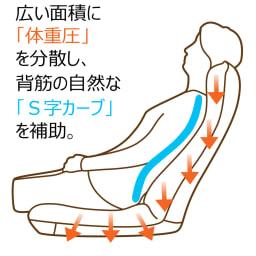特許を取得した腰に優しい回転座椅子 ハイタイプ