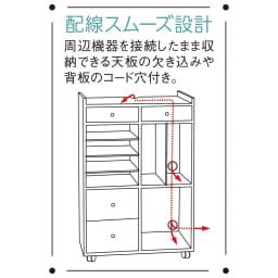 配線すっきりデスクサイドラック オープンタイプ 配線イメージ(図はミックスタイプです)