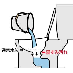 業務用 トイレストーンリムーバー 500ml 【ご使用方法】ご使用前にバケツ1杯の水を便器に入れ、1回流します。こうすると水位が下がり、汚れが水にふれない状態になるので効果がより高まります。その後、原液をかけて10~20分放置。必要に応じてスポンジまたはブラシでこすり、最後に十分水洗いしてください。