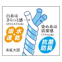 大判(北欧調抗菌防臭吸水トイレマット) 2種類の糸の効果 吸水速乾・抗菌防臭 吸水性に優れたポリエステル糸と、抗菌防臭加工のアクリル糸をよった素材。