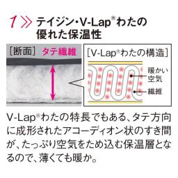バージョンアップしました!昨冬人気のテイジンV-Lap(R)使用 着る布団シリーズ 足カバー