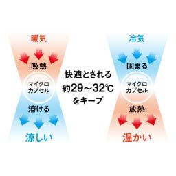 1年中使えるふんわりニットの調温シーツ&カバー ピローケース(同色2枚組) 調温シーツ&カバーがオールシーズン快適なヒミツ 調温マイクロカプセルが吸放熱を繰り返し快適な温度を保ちます!