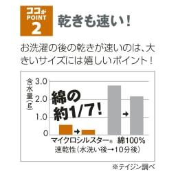 コンパクト&ワイド専用 防ダニシーツ ファミリーサイズ 綿の約1/7という驚きの速乾力!