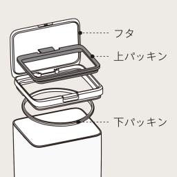 マーナ保存容器トール フタには上下にパッキンが付いているので密閉性が高い構造になっています。