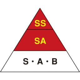 魚沼こしひかりギフト 出産内祝い6個セット(出産内祝い命名パック) JA北魚沼が独自基準で行う、整粒・未熟粒・胴割粒の割合から見る外観品質検査、及び、水分・タンパク・アミロースなどの食味成分検査で、上位からSS・SA・S・A・Bにランクづけされます。お届けするお米はSS~SAのランクのみを厳選しています。