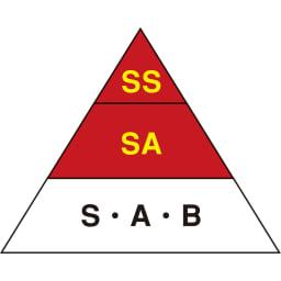 氷温熟成 魚沼こしひかりギフト 出産内祝い3個セット(出産内祝い命名パック) JA北魚沼が独自基準で行う、整粒・未熟粒・胴割粒の割合から見る外観品質検査、及び、水分・タンパク・アミロースなどの食味成分検査で、上位からSS・SA・S・A・Bにランクづけされます。お届けするお米はSS~SAのランクのみを厳選しています。