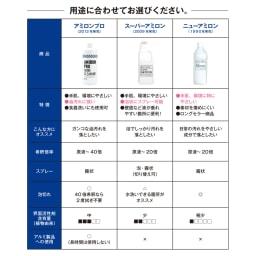 ニューアミロン 2L(ホワイトラベル) 【アミロン比較表】用途に合わせてお選びください。