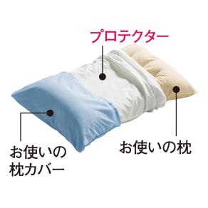 ミクロガード(R)防ダニ用寝具プロテクター 枕用 普通判2枚組 写真