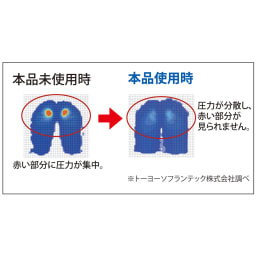 【セットでお得!】黒川式おしり楽々3層クッション&ランバーサポートのセット お尻の圧を分散してくれます。