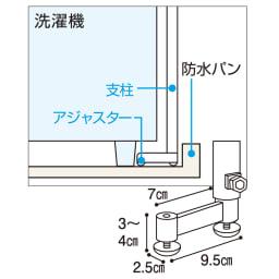 防水パンにおさまる。またげる。省スペースランドリーラック 段差対応タイプ・棚3段・カーテン付き 洗濯機の脚部にL型アジャスターがもぐりこむため設置スペースがわずかです。