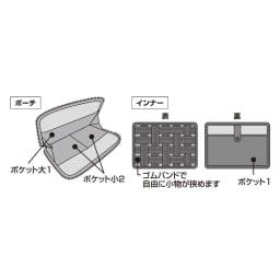 スマートホールド&インナーポーチ タブレット収納