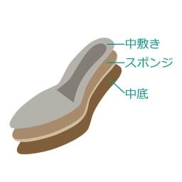 モチーフデザイン エナメルレザー パンプス 中敷きのかかと部分にクッションを内蔵した快適構造。
