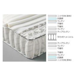 【レンタル商品】国産抗菌マットレス ポケットコイルマットレス ワイドダブル ※表裏両面同仕様です。
