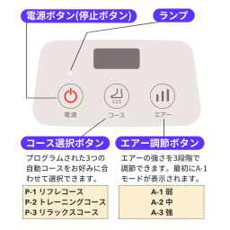 トライウォーカー ○3つのモードを搭載  ●エアーの強さは3段階