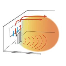 Dimplex/ディンプレックス オイルフリーヒーター B04(タッチパネル式) 窓際に設置して、冷気をシャットアウト。窓からの冷気を抑え、お部屋を効率的にあたためます。