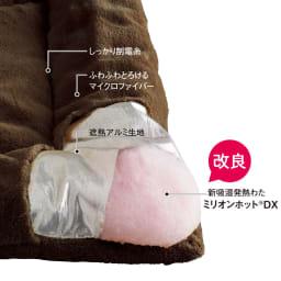 ヒートループDX 「ぬくぬくケット」(セミダブル) 中の構造が、圧倒的な暖かさの秘密。