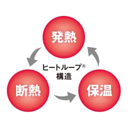 ヒートループDX 「ぬくぬく敷きパッド」(クイーン) 発熱→断熱→保温 を繰り返す「ヒートループ構造」で、圧倒的な暖かさを実現!