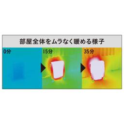 DeLonghi/デロンギ オイルヒーター L字フィン(専用トップハンガー付き) 空気、床、壁と部屋全体をムラなくしっかり温めます。