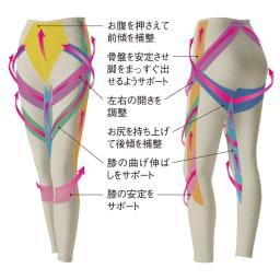 芦屋美整体 骨盤スリムスパッツ(色・サイズが選べる2枚組) 筋肉が使われやすくなり家事や散歩がエクササイズに