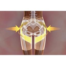 芦屋美整体 骨盤プロリセットショーツ プレミアム(色サイズが選べる3枚組) 外開き対策:サイドパネルと太腿ベルトが開きがちな骨盤を内側へグッと締めます